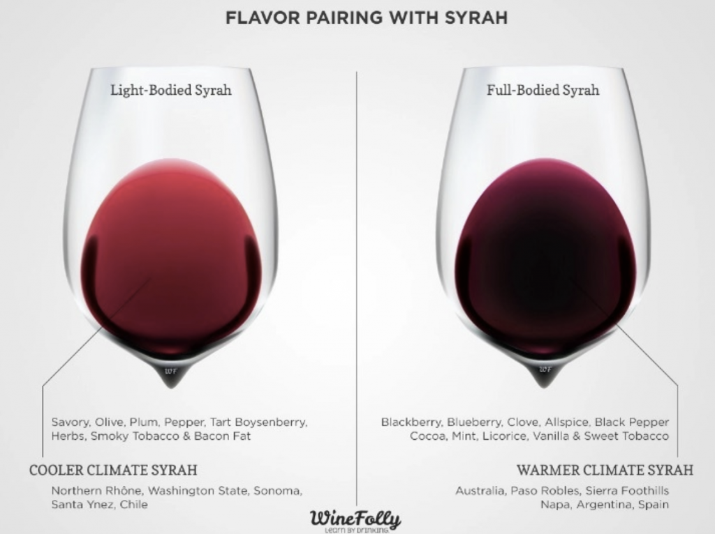 syrah wine folly