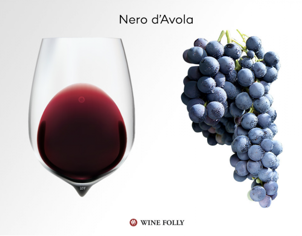nero d'avola wine folly